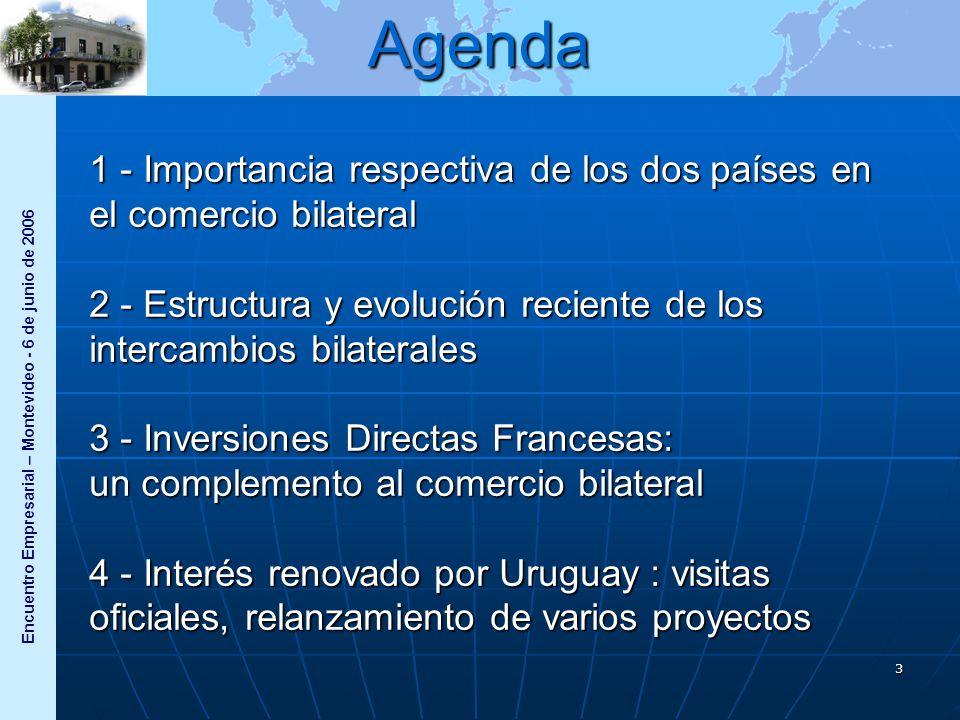 Encuentro Empresarial – Montevideo - 6 de junio de 2006 3 Agenda 1 - Importancia respectiva de los dos países en el comercio bilateral 2 - Estructura y evolución reciente de los intercambios bilaterales 3 - Inversiones Directas Francesas: un complemento al comercio bilateral 4 - Interés renovado por Uruguay : visitas oficiales, relanzamiento de varios proyectos