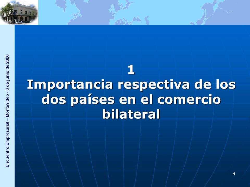 Encuentro Empresarial – Montevideo - 6 de junio de 2006 4 1 Importancia respectiva de los dos países en el comercio bilateral