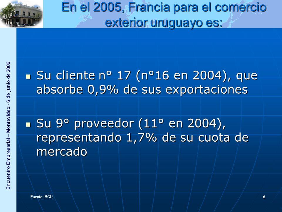 Encuentro Empresarial – Montevideo - 6 de junio de 2006 6 Su cliente n° 17 (n°16 en 2004), que absorbe 0,9% de sus exportaciones Su cliente n° 17 (n°16 en 2004), que absorbe 0,9% de sus exportaciones Su 9° proveedor (11° en 2004), representando 1,7% de su cuota de mercado Su 9° proveedor (11° en 2004), representando 1,7% de su cuota de mercado Fuente: BCU En el 2005, Francia para el comercio exterior uruguayo es: