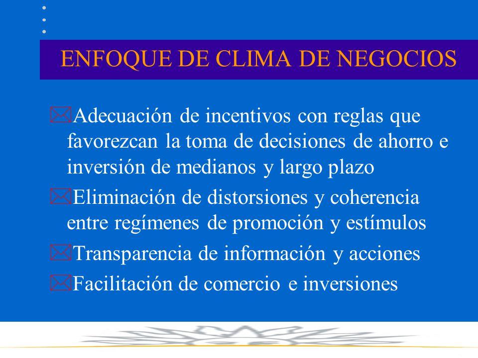 ENFOQUE DE CLIMA DE NEGOCIOS *Adecuación de incentivos con reglas que favorezcan la toma de decisiones de ahorro e inversión de medianos y largo plazo