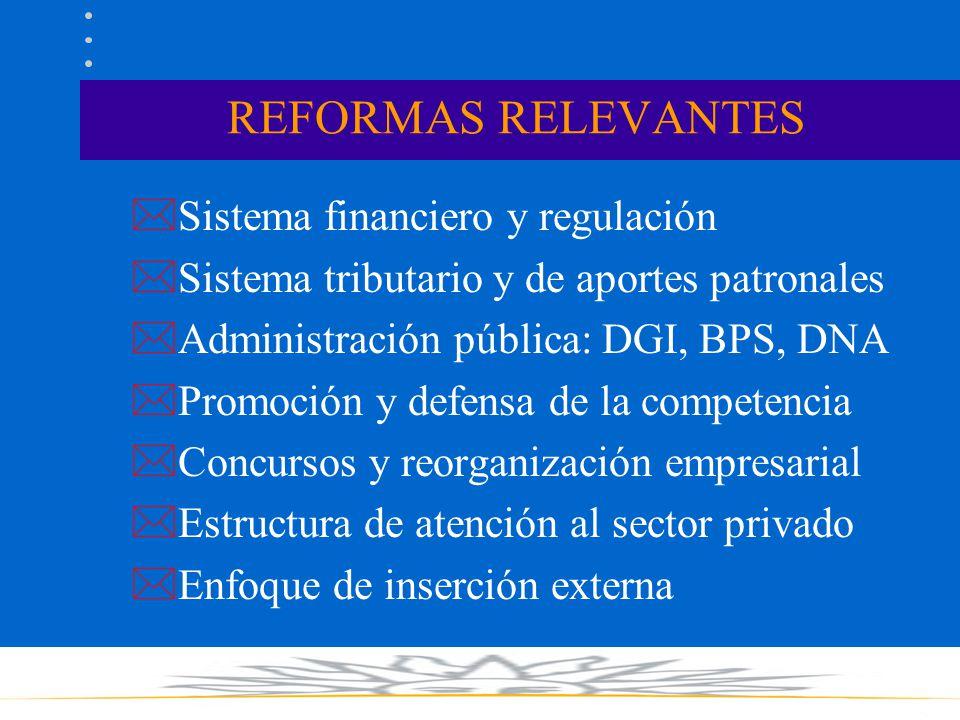 REFORMAS RELEVANTES *Sistema financiero y regulación *Sistema tributario y de aportes patronales *Administración pública: DGI, BPS, DNA *Promoción y d