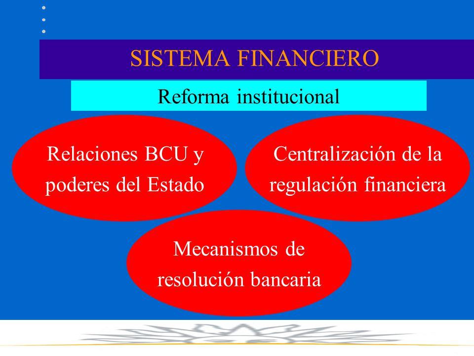 SISTEMA FINANCIERO Reforma institucional Relaciones BCU y poderes del Estado Centralización de la regulación financiera Mecanismos de resolución banca