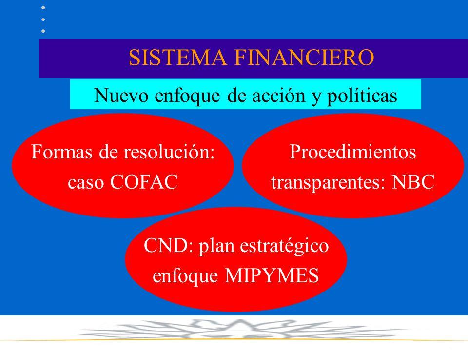 SISTEMA FINANCIERO Nuevo enfoque de acción y políticas Formas de resolución: caso COFAC Procedimientos transparentes: NBC CND: plan estratégico enfoque MIPYMES