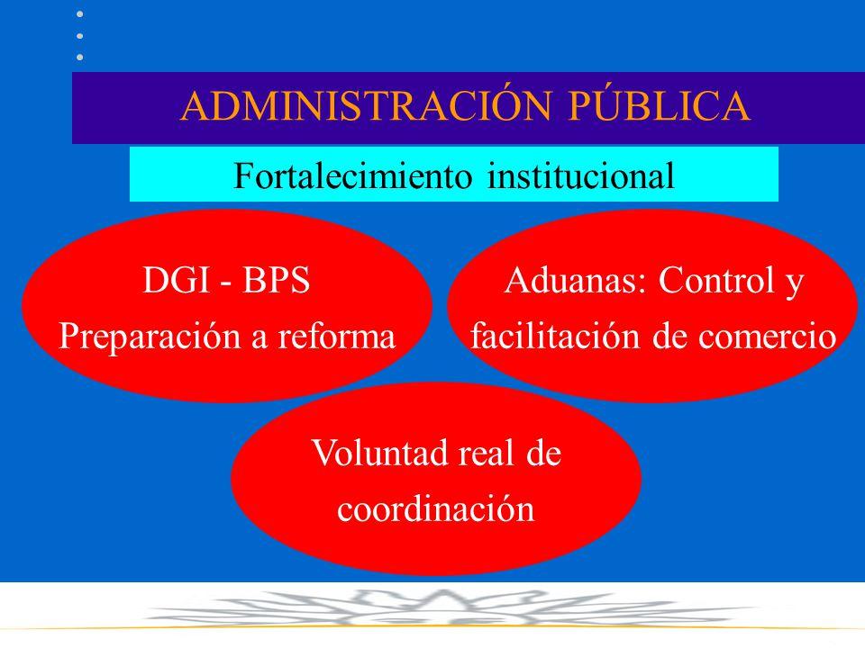 ADMINISTRACIÓN PÚBLICA Fortalecimiento institucional DGI - BPS Preparación a reforma Aduanas: Control y facilitación de comercio Voluntad real de coordinación