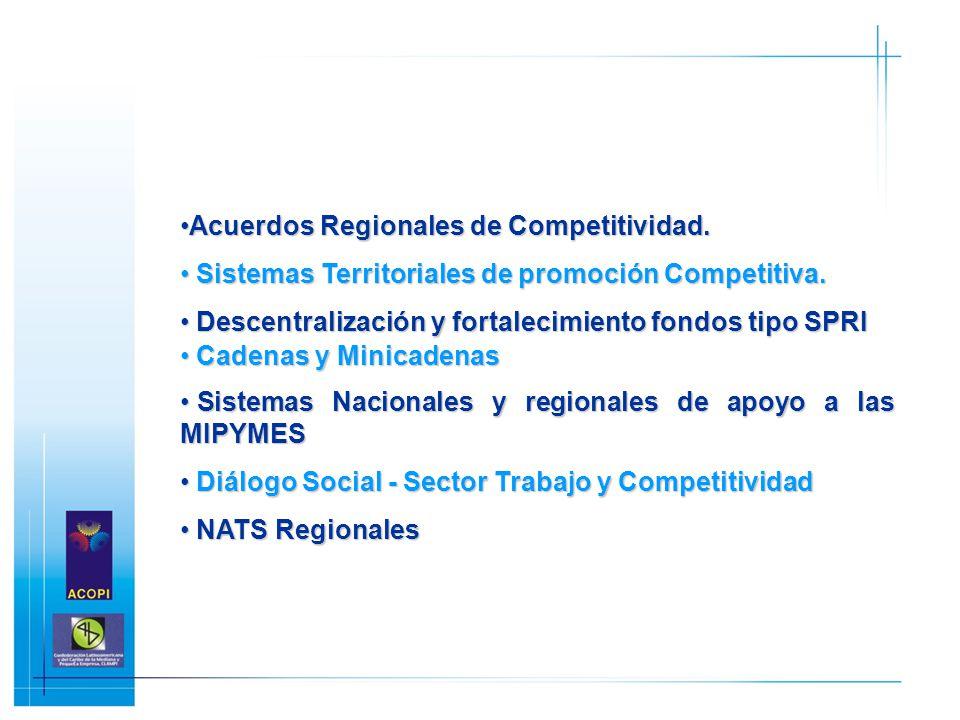 Acuerdos Regionales de Competitividad.Acuerdos Regionales de Competitividad. Sistemas Territoriales de promoción Competitiva. Sistemas Territoriales d