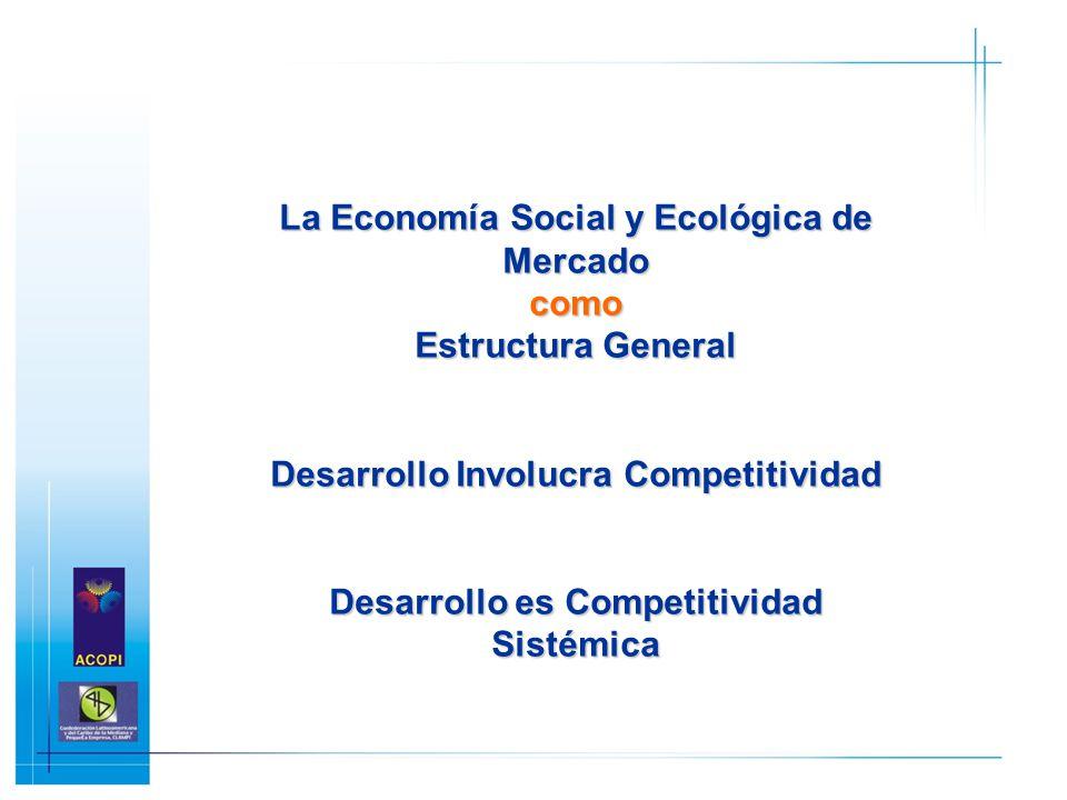 La Economía Social y Ecológica de Mercado como Estructura General Desarrollo Involucra Competitividad Desarrollo es Competitividad Sistémica