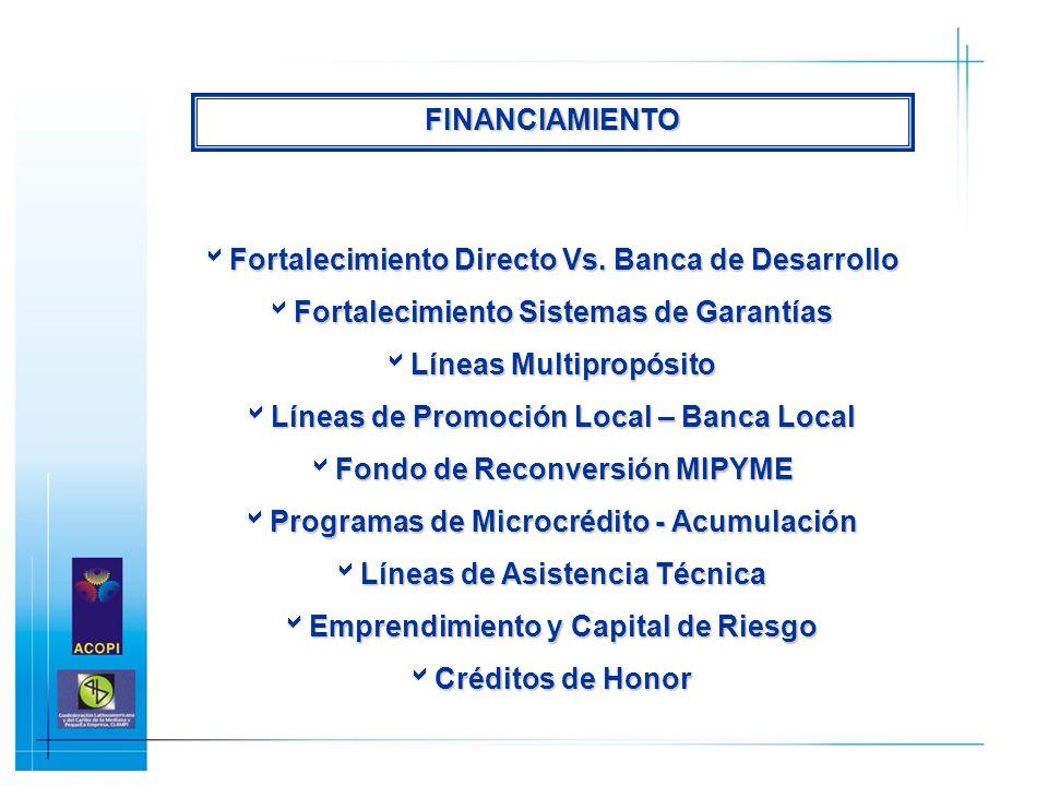 Fortalecimiento Directo Vs. Banca de Desarrollo Fortalecimiento Directo Vs. Banca de Desarrollo Fortalecimiento Sistemas de Garantías Fortalecimiento