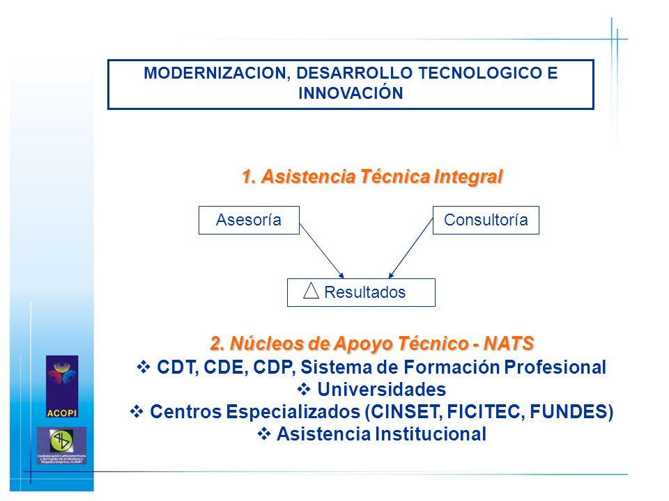 1. Asistencia Técnica Integral 2. Núcleos de Apoyo Técnico - NATS CDT, CDE, CDP, Sistema de Formación Profesional Universidades Centros Especializados