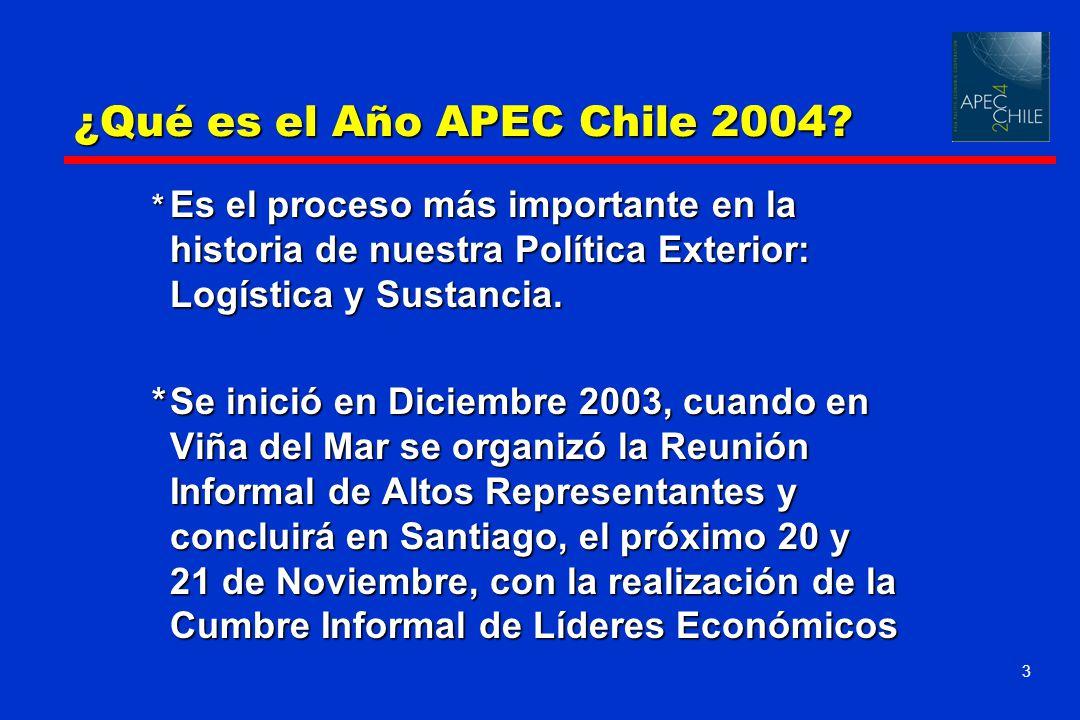 3 ¿Qué es el Año APEC Chile 2004? * Es el proceso más importante en la historia de nuestra Política Exterior: Logística y Sustancia. *Se inició en Dic