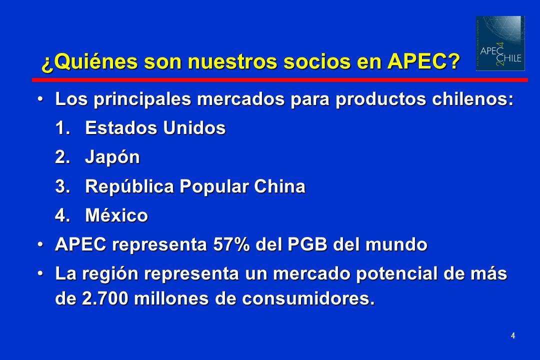 5 Importantes logros comerciales a través de APEC Chile ha concluído Tratados de Libre Comercio con los siguientes socios APEC:Chile ha concluído Tratados de Libre Comercio con los siguientes socios APEC: –México –Canadá –EE.UU –Corea –Estamos negociando con Nueva Zelandia y Singapur –Realizando estudio de factibilidad con China