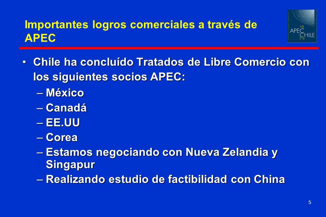 5 Importantes logros comerciales a través de APEC Chile ha concluído Tratados de Libre Comercio con los siguientes socios APEC:Chile ha concluído Trat