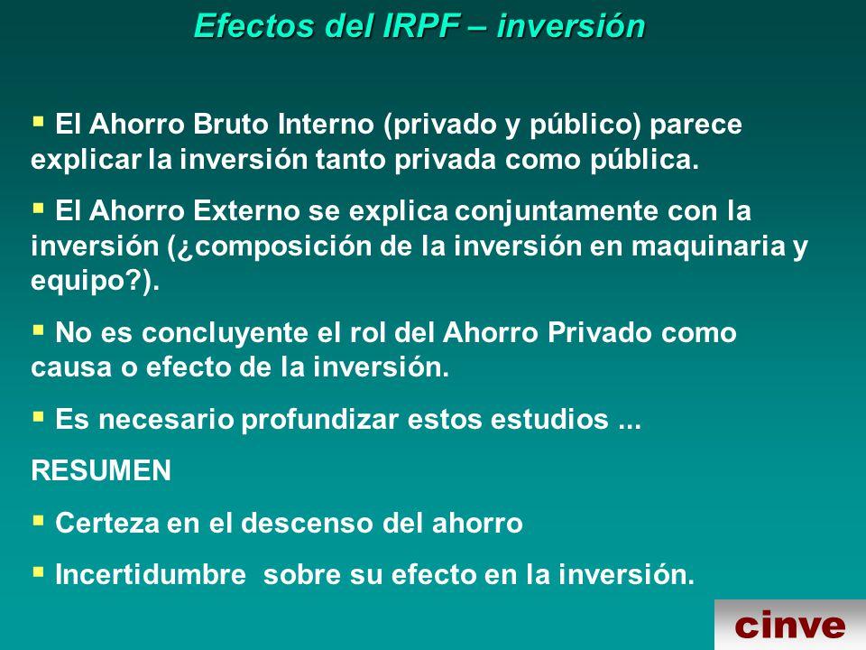 cinve Efectos del IRPF – inversión El Ahorro Bruto Interno (privado y público) parece explicar la inversión tanto privada como pública.