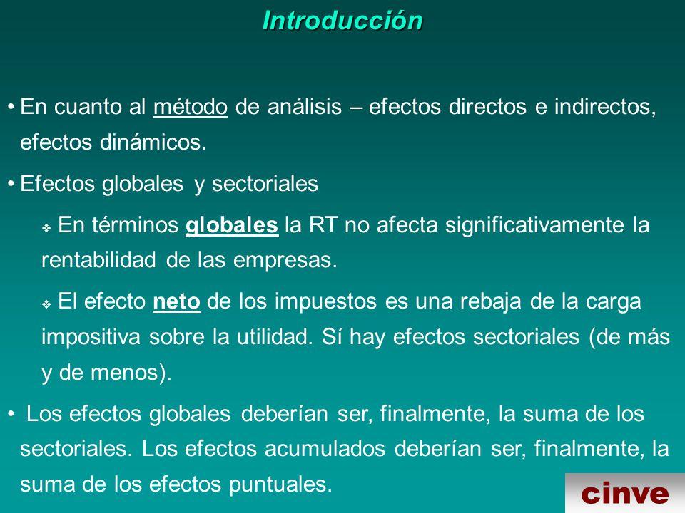 cinveIntroducción En cuanto al método de análisis – efectos directos e indirectos, efectos dinámicos.