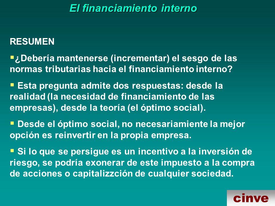 cinve El financiamiento interno RESUMEN ¿Debería mantenerse (incrementar) el sesgo de las normas tributarias hacia el financiamiento interno.
