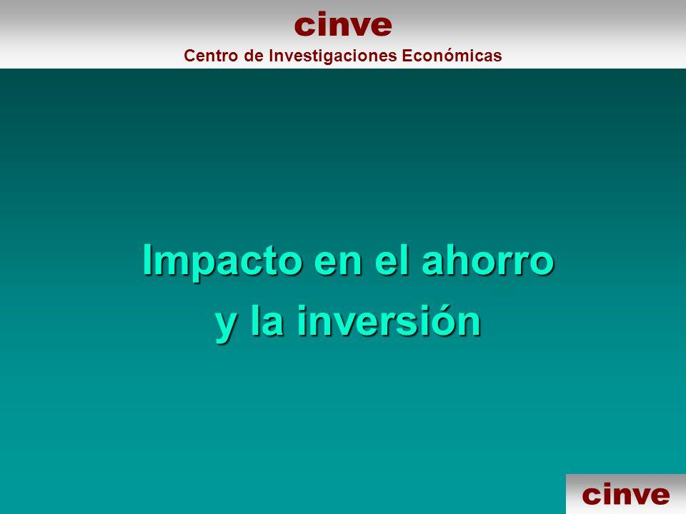 cinve Centro de Investigaciones Económicas Impacto en el ahorro y la inversión