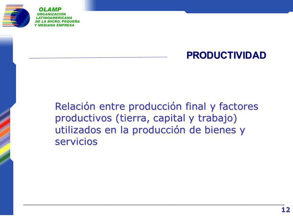VICEPRESIDENCIAS INSTITUCIONALES Comisión Empresaria Mipyme / Mercosur, Argentina » Confederación Latinoamericana y del Caribe de Pequeña y Mediana Empresa - CLAMPI »11