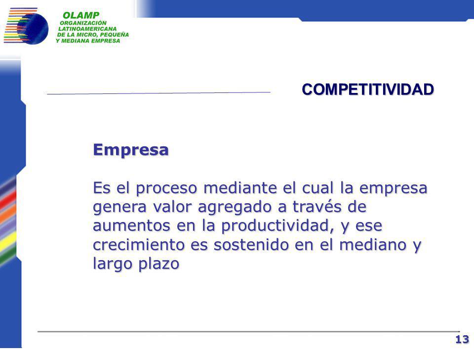 PRODUCTIVIDAD Relación entre producción final y factores productivos (tierra, capital y trabajo) utilizados en la producción de bienes y servicios 12