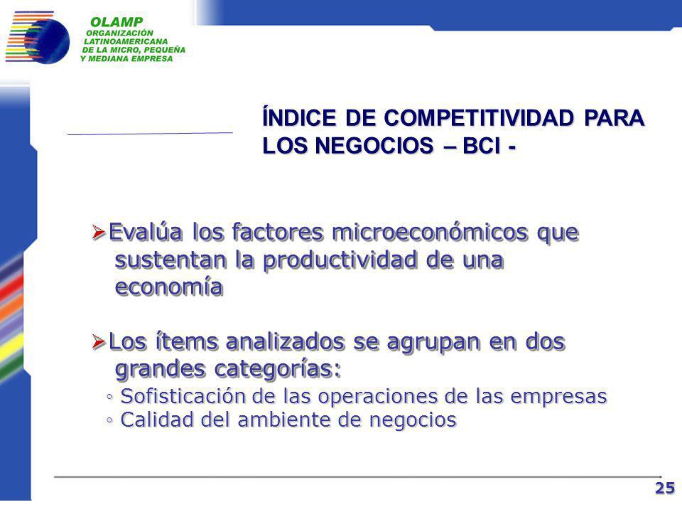 COMPONENTES DEL ÍNDICE GCI 2004-2005 Países seleccionados País Ránking Global TecnologíaInstituciones Ambiente Macroec.