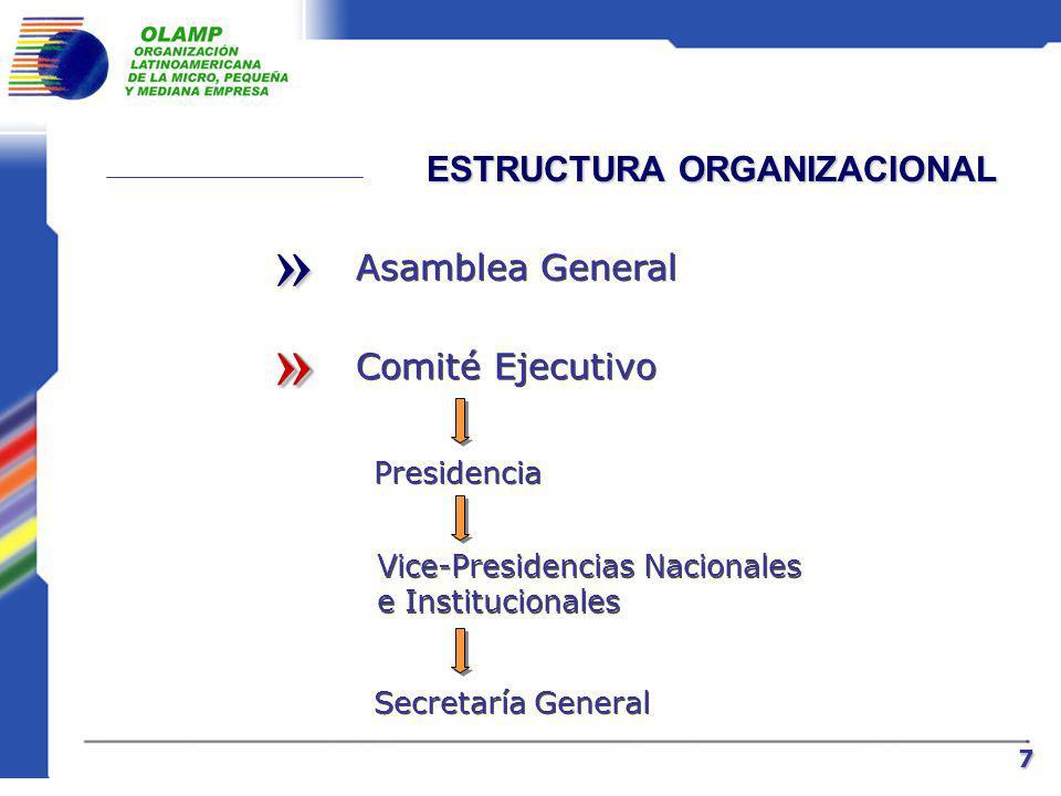 INTEGRANTES 36 instituciones públicas y privadas, relacionadas con el segmento de las Mipymes, de los siguientes países de lengua latina: ArgentinaBoliviaBrasilChileColombia Costa Rica Ecuador El Salvador EspañaGuatemalaHondurasMéxicoNicaraguaPanamáParaguayPerú República Dominicana UruguayVenezuela6
