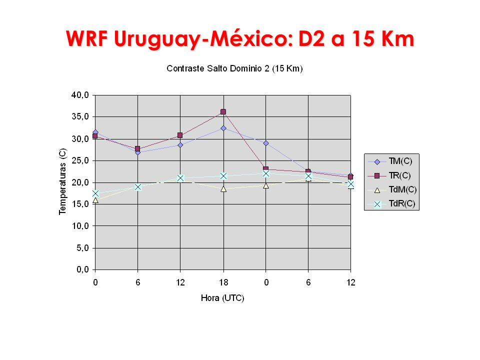 WRF Uruguay-México: D2 a 15 Km