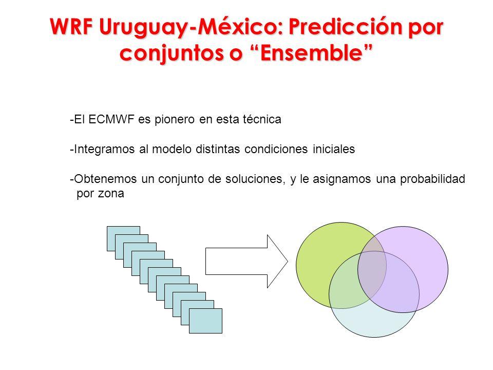 WRF Uruguay-México: Predicción por conjuntos o Ensemble -El ECMWF es pionero en esta técnica -Integramos al modelo distintas condiciones iniciales -Ob