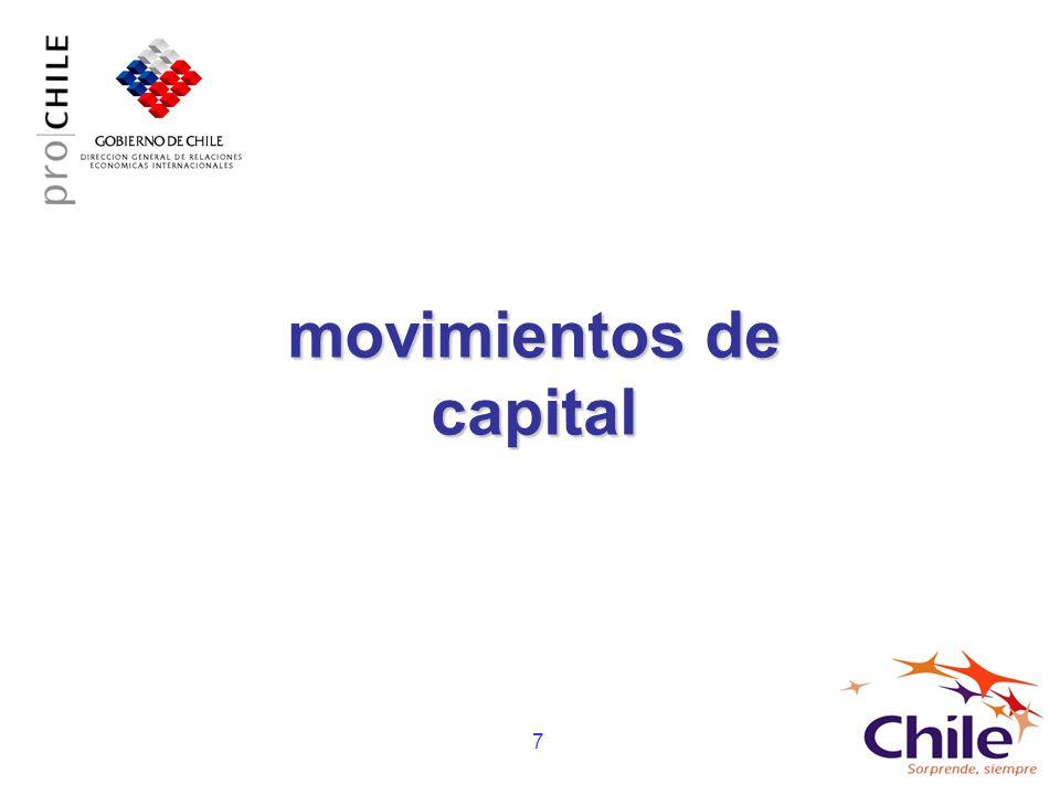 INVERSIÓN EXTRANJERA EN CHILE: DOS PERÍODOS (1974-1989 vs 2000-2006.