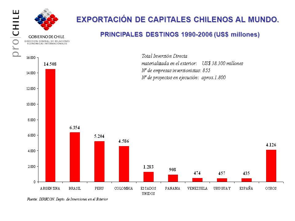 EXPORTACIÓN DE CAPITALES CHILENOS AL MUNDO. PRINCIPALES DESTINOS 1990-2006 (US$ millones) PRINCIPALES DESTINOS 1990-2006 (US$ millones)