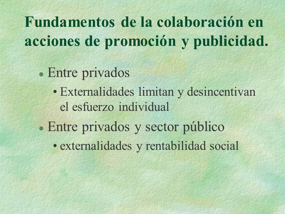 Fundamentos de la colaboración en acciones de promoción y publicidad.