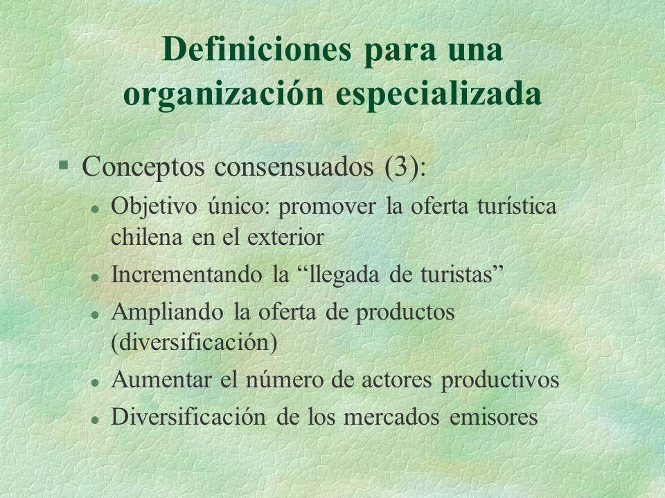Definiciones para una organización especializada §Conceptos consensuados (3): l Objetivo único: promover la oferta turística chilena en el exterior l Incrementando la llegada de turistas l Ampliando la oferta de productos (diversificación) l Aumentar el número de actores productivos l Diversificación de los mercados emisores