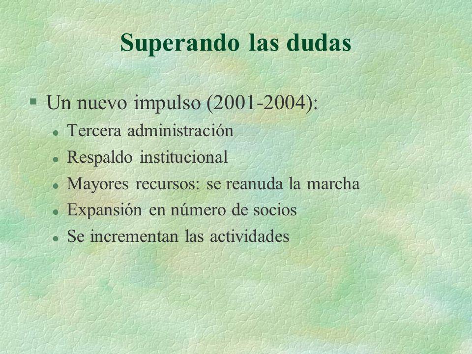 Superando las dudas §Un nuevo impulso (2001-2004): l Tercera administración l Respaldo institucional l Mayores recursos: se reanuda la marcha l Expansión en número de socios l Se incrementan las actividades