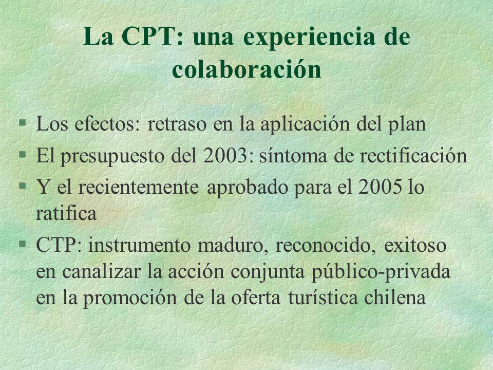 La CPT: una experiencia de colaboración §Los efectos: retraso en la aplicación del plan §El presupuesto del 2003: síntoma de rectificación §Y el recientemente aprobado para el 2005 lo ratifica §CTP: instrumento maduro, reconocido, exitoso en canalizar la acción conjunta público-privada en la promoción de la oferta turística chilena