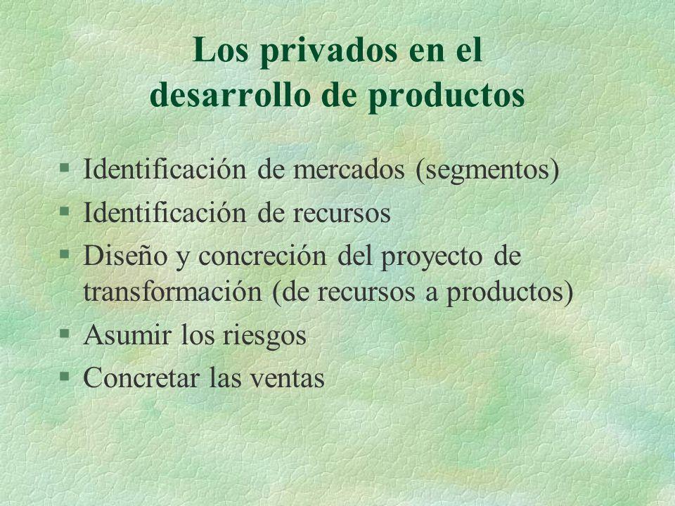 Los privados en el desarrollo de productos §Identificación de mercados (segmentos) §Identificación de recursos §Diseño y concreción del proyecto de transformación (de recursos a productos) §Asumir los riesgos §Concretar las ventas