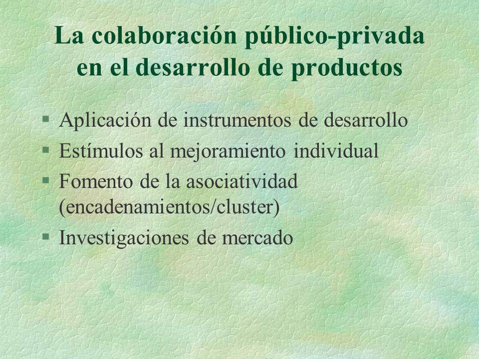 La colaboración público-privada en el desarrollo de productos §Aplicación de instrumentos de desarrollo §Estímulos al mejoramiento individual §Fomento de la asociatividad (encadenamientos/cluster) §Investigaciones de mercado