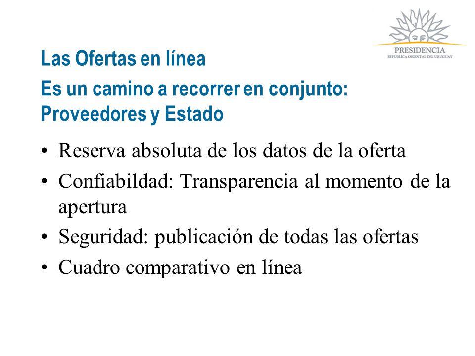 Reserva absoluta de los datos de la oferta Confiabildad: Transparencia al momento de la apertura Seguridad: publicación de todas las ofertas Cuadro co