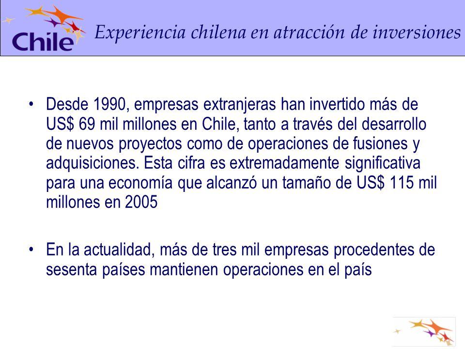 Desde 1990, empresas extranjeras han invertido más de US$ 69 mil millones en Chile, tanto a través del desarrollo de nuevos proyectos como de operacio