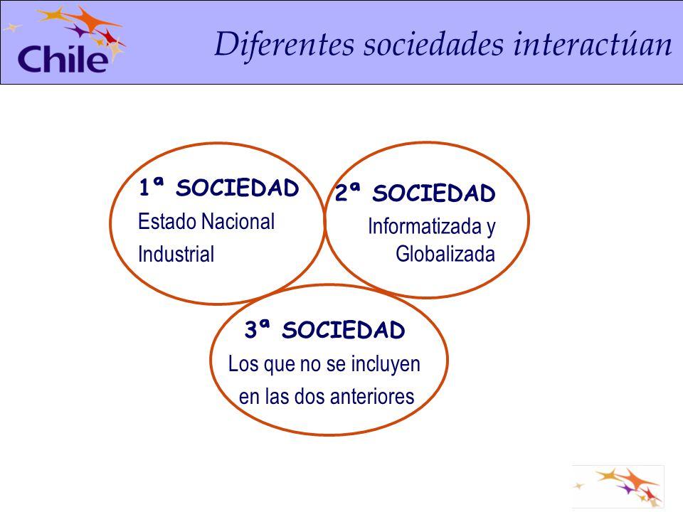 1ª SOCIEDAD Estado Nacional Industrial 2ª SOCIEDAD Informatizada y Globalizada 3ª SOCIEDAD Los que no se incluyen en las dos anteriores Diferentes soc