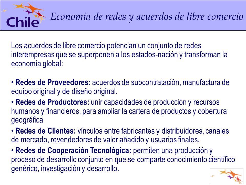 Economía de redes y acuerdos de libre comercio Los acuerdos de libre comercio potencian un conjunto de redes interempresas que se superponen a los est