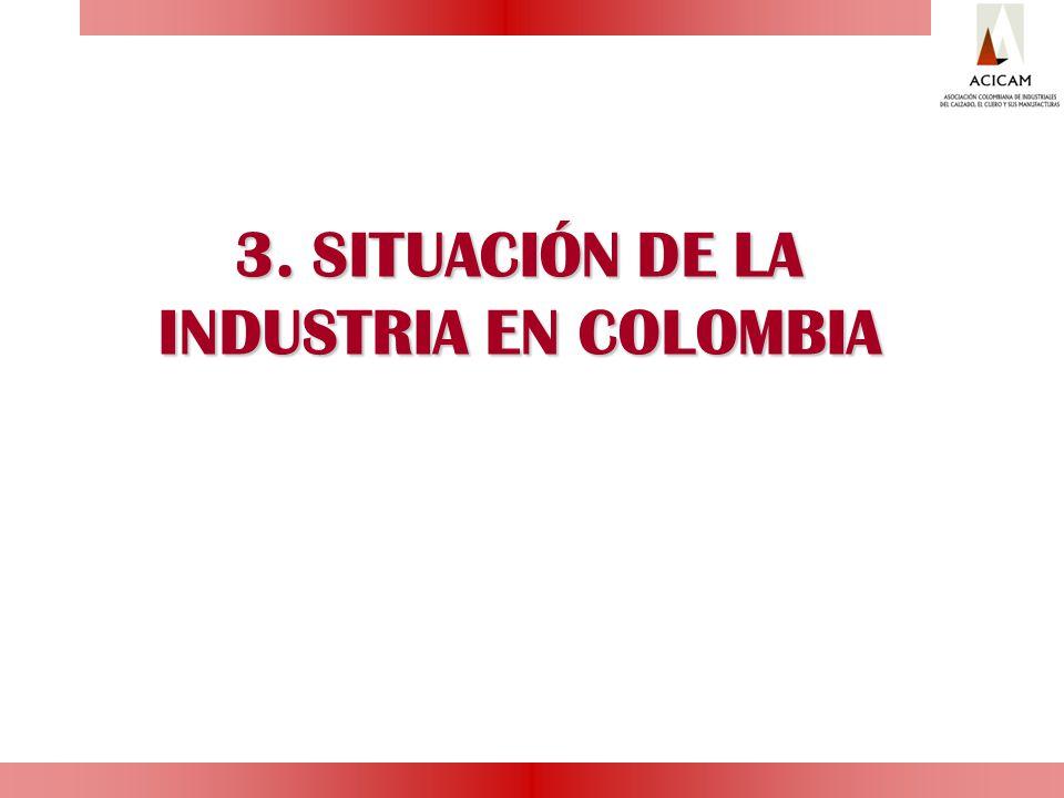 3. SITUACIÓN DE LA INDUSTRIA EN COLOMBIA