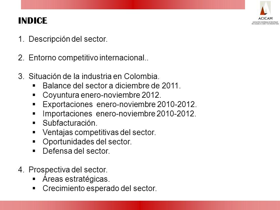 INDICE 1.Descripción del sector. 2.Entorno competitivo internacional.. 3.Situación de la industria en Colombia. Balance del sector a diciembre de 2011
