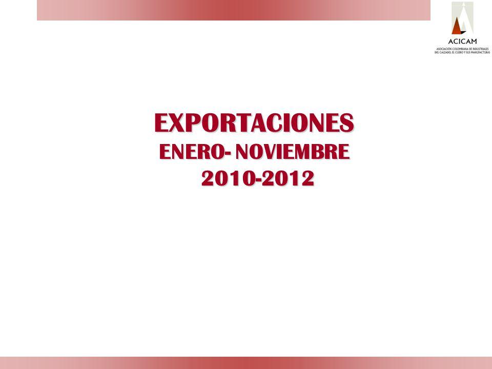 EXPORTACIONES ENERO- NOVIEMBRE 2010-2012
