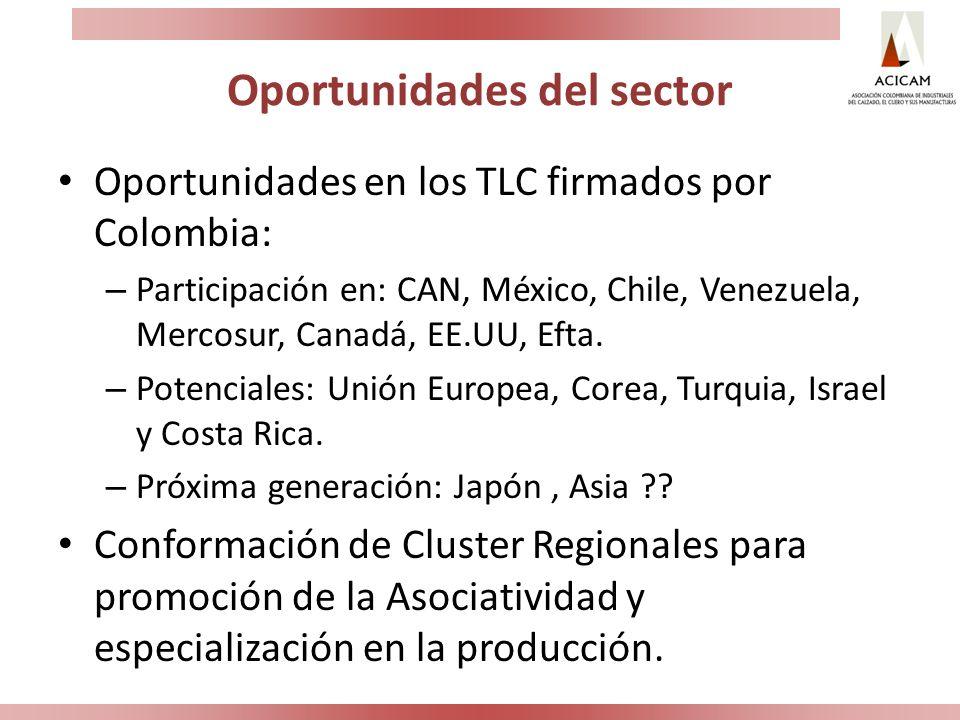 Oportunidades del sector Oportunidades en los TLC firmados por Colombia: – Participación en: CAN, México, Chile, Venezuela, Mercosur, Canadá, EE.UU, E