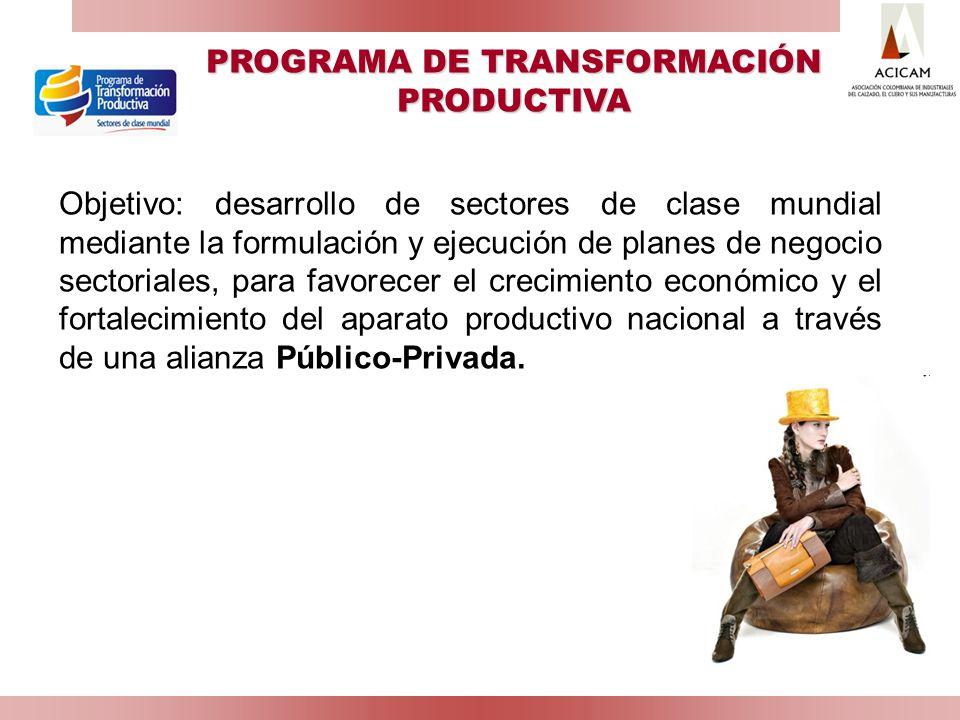 Objetivo: desarrollo de sectores de clase mundial mediante la formulación y ejecución de planes de negocio sectoriales, para favorecer el crecimiento