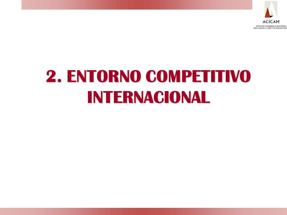 2. ENTORNO COMPETITIVO INTERNACIONAL
