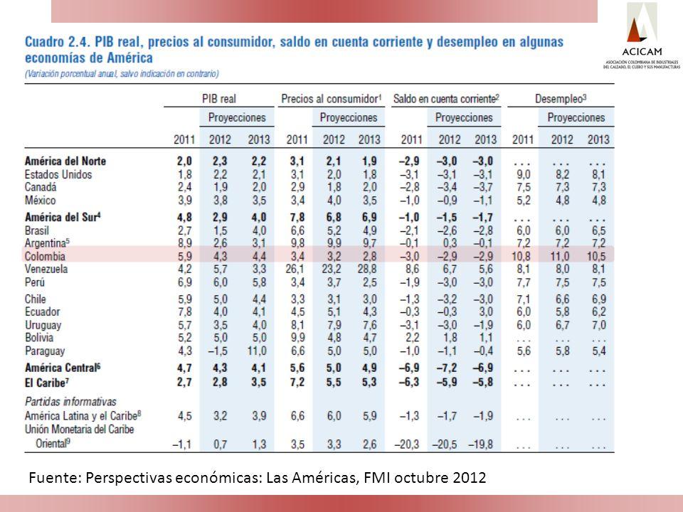 Fuente: Perspectivas económicas: Las Américas, FMI octubre 2012