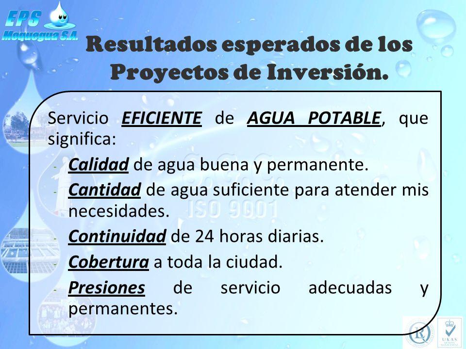 Resultados esperados de los Proyectos de Inversión. Servicio EFICIENTE de AGUA POTABLE, que significa: - Calidad de agua buena y permanente. - Cantida