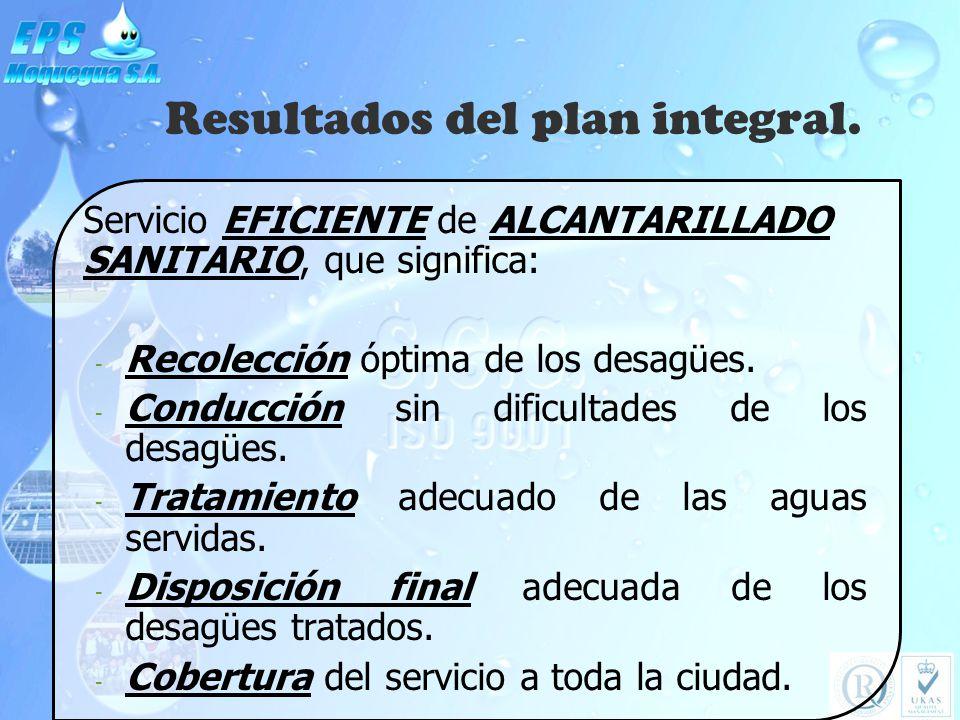 Resultados del plan integral. Servicio EFICIENTE de ALCANTARILLADO SANITARIO, que significa: - Recolección óptima de los desagües. - Conducción sin di