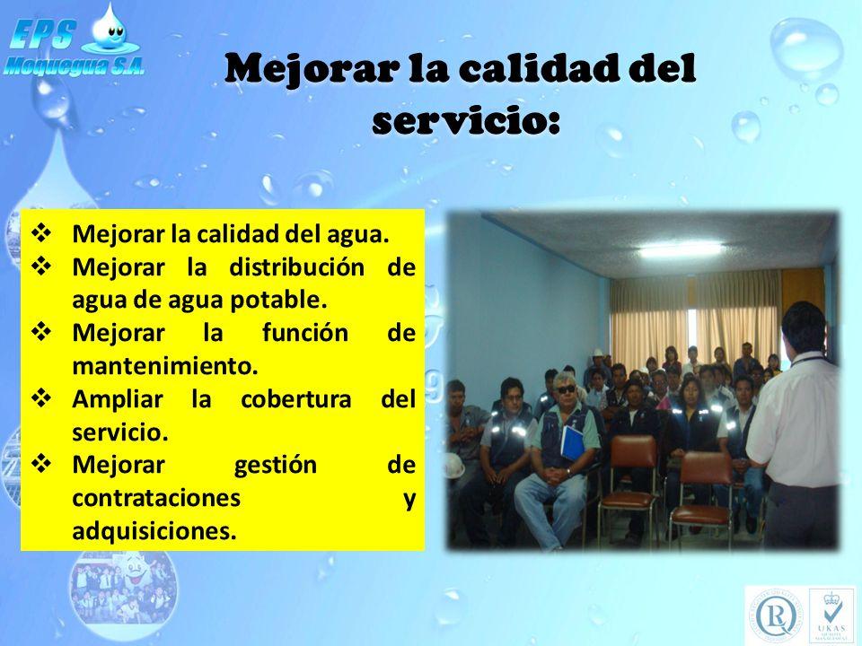 Mejorar la calidad del agua. Mejorar la distribución de agua de agua potable. Mejorar la función de mantenimiento. Ampliar la cobertura del servicio.