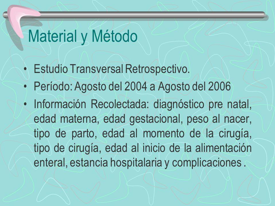 Material y Método Estudio Transversal Retrospectivo. Período: Agosto del 2004 a Agosto del 2006 Información Recolectada: diagnóstico pre natal, edad m