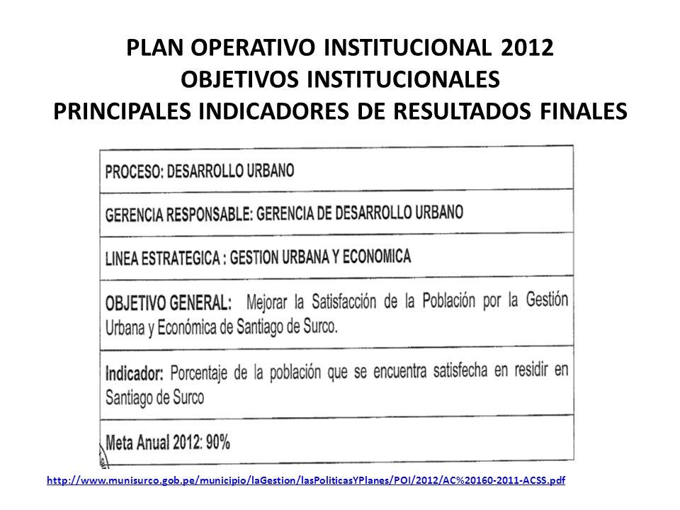 PLAN OPERATIVO INSTITUCIONAL 2012 OBJETIVOS INSTITUCIONALES PRINCIPALES INDICADORES DE RESULTADOS FINALES http://www.munisurco.gob.pe/municipio/laGestion/lasPoliticasYPlanes/POI/2012/AC%20160-2011-ACSS.pdf