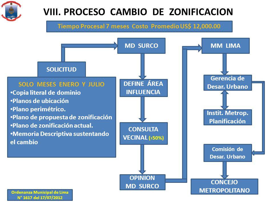VIII. PROCESO CAMBIO DE ZONIFICACION MD SURCO DEFINE ÁREA INFLUENCIA CONSULTA VECINAL (50%) OPINION MD SURCO Comisión de Desar. Urbano CONCEJO METROPO